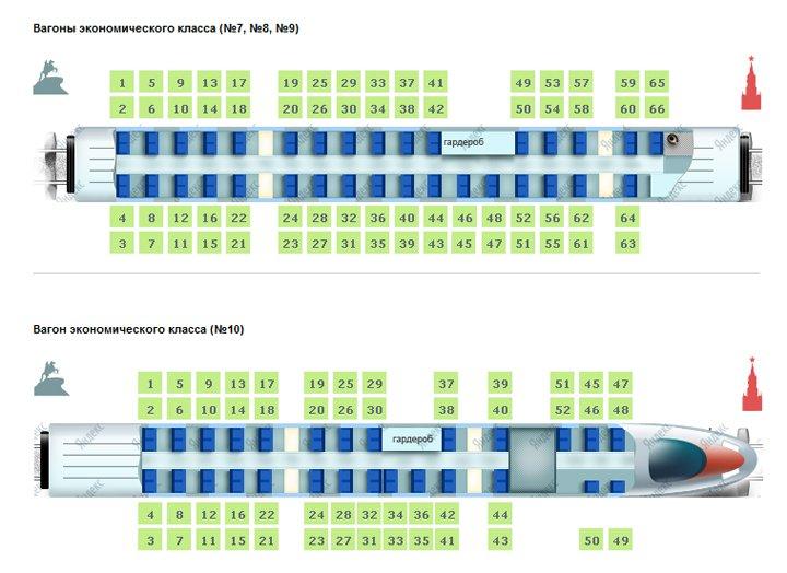 Схема вагона сапсан москва-санкт-петербург